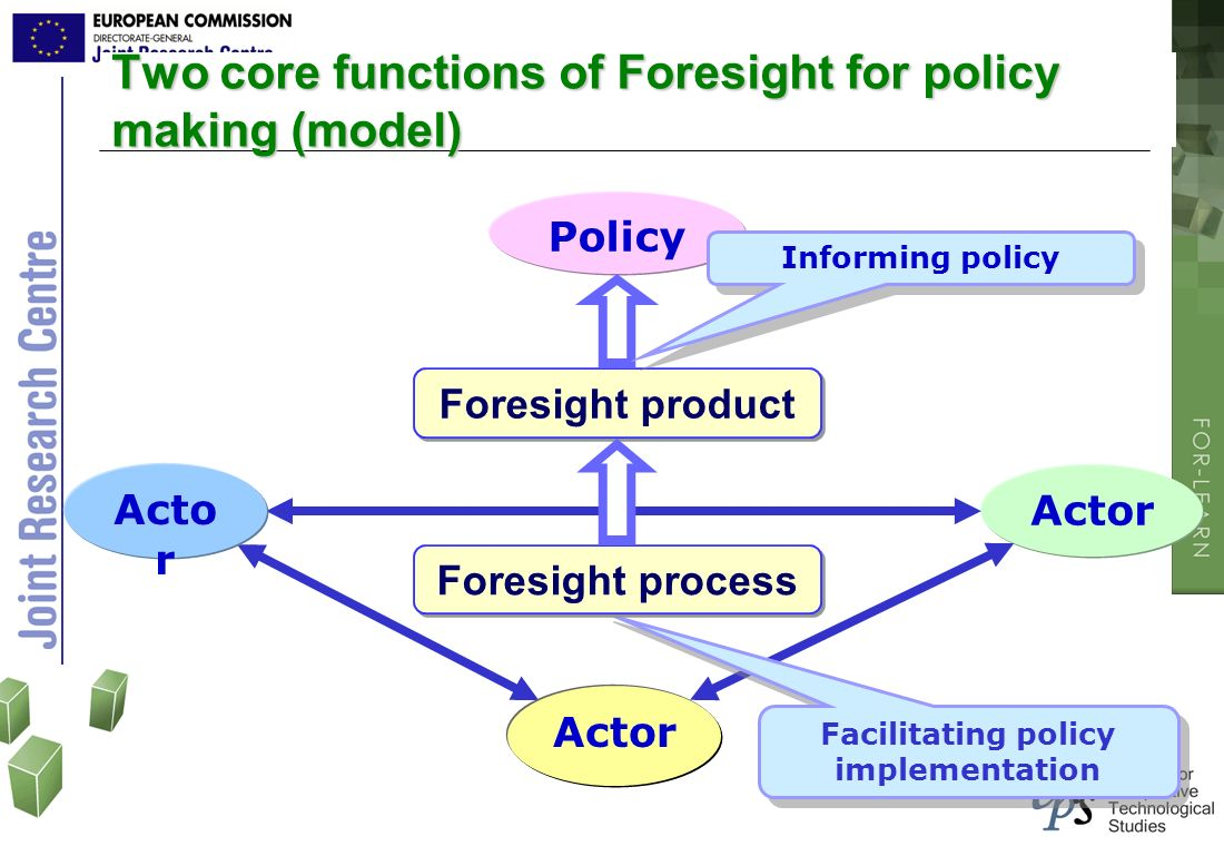 Two core functions of Foresight for policy making (model)