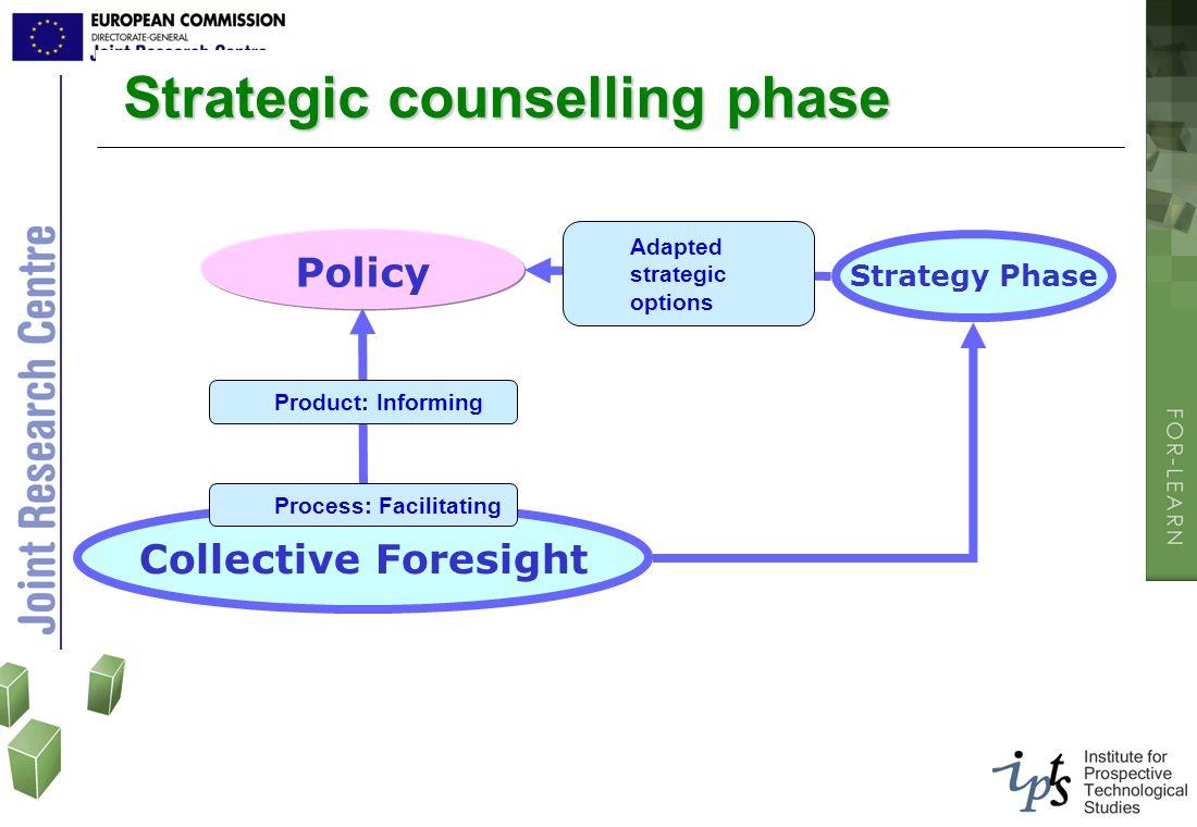 Strategic counselling phase