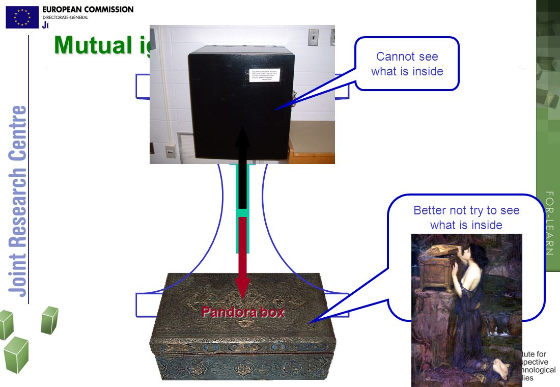 Mutual ignorance Policy-makers Foresight practitioners Pandora box