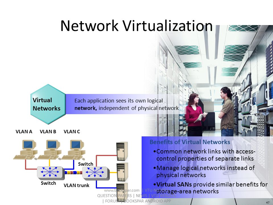 the revolution of virtualization and its benefits After its expiration, you may  system after the adoption of virtualization there are many benefits of  have brought a revolution in it development field and.