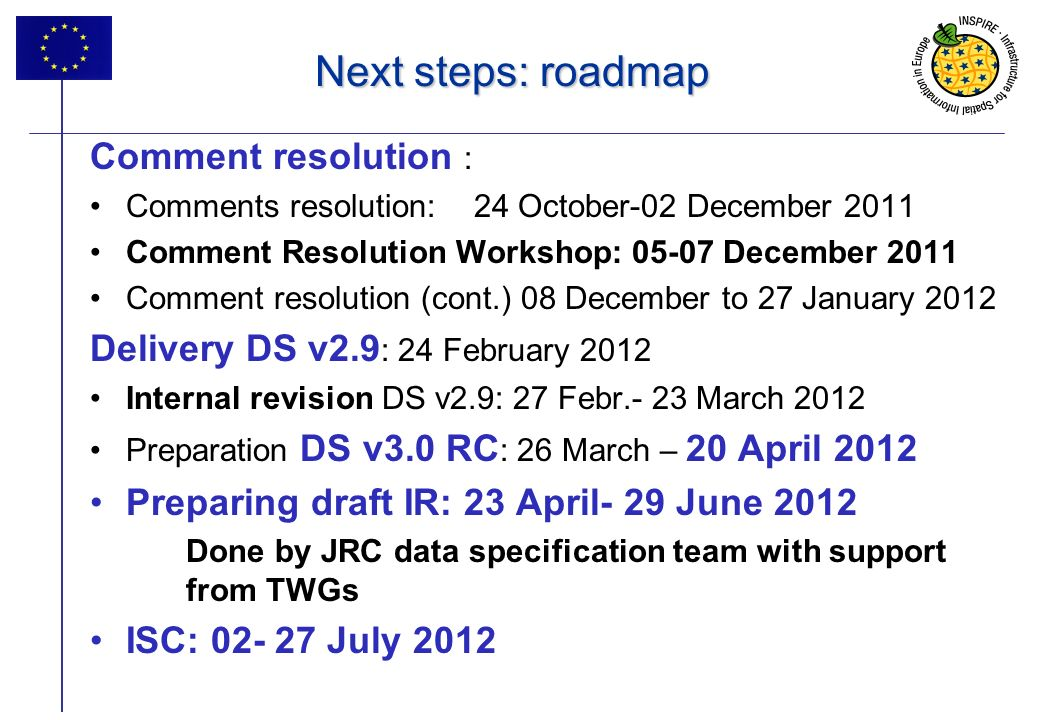 Next steps: roadmap Comment resolution :
