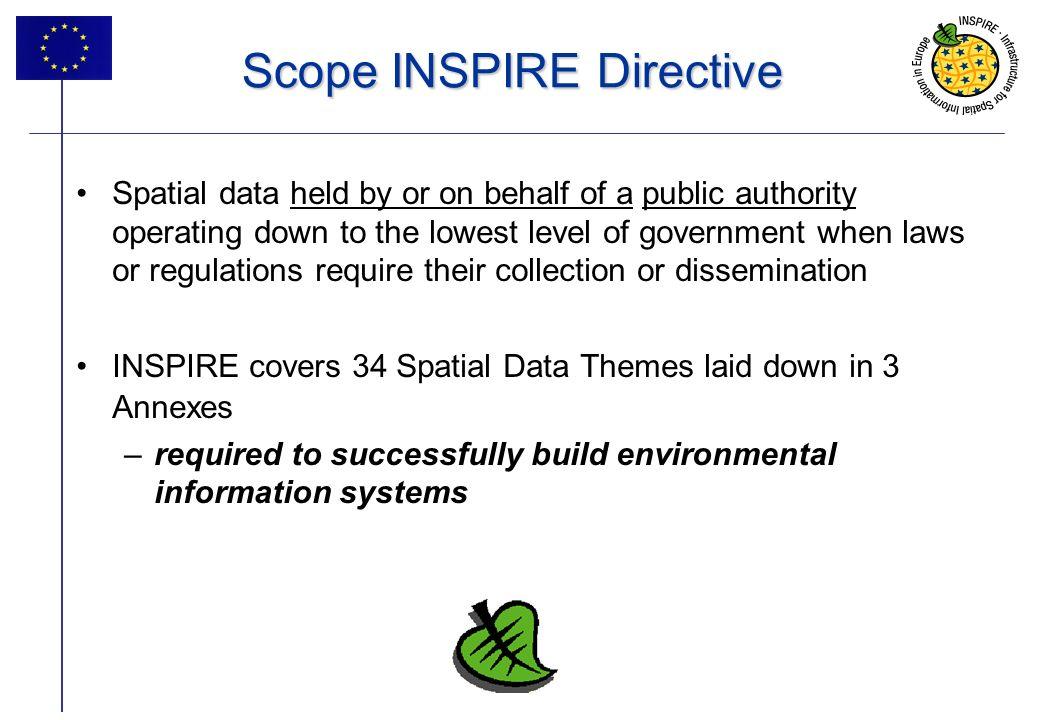 Scope INSPIRE Directive