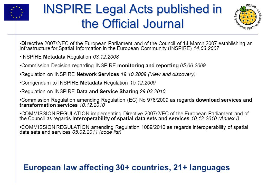 INSPIRE Legal Acts published in the Official Journal
