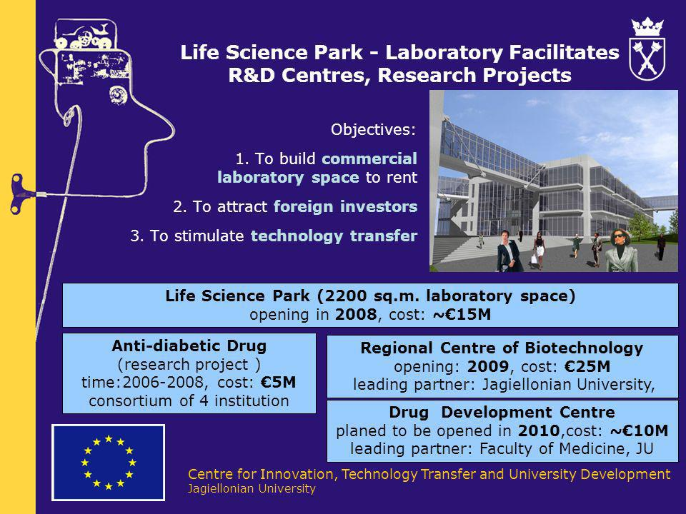 Life Science Park - Laboratory Facilitates R&D Centres, Research Projects