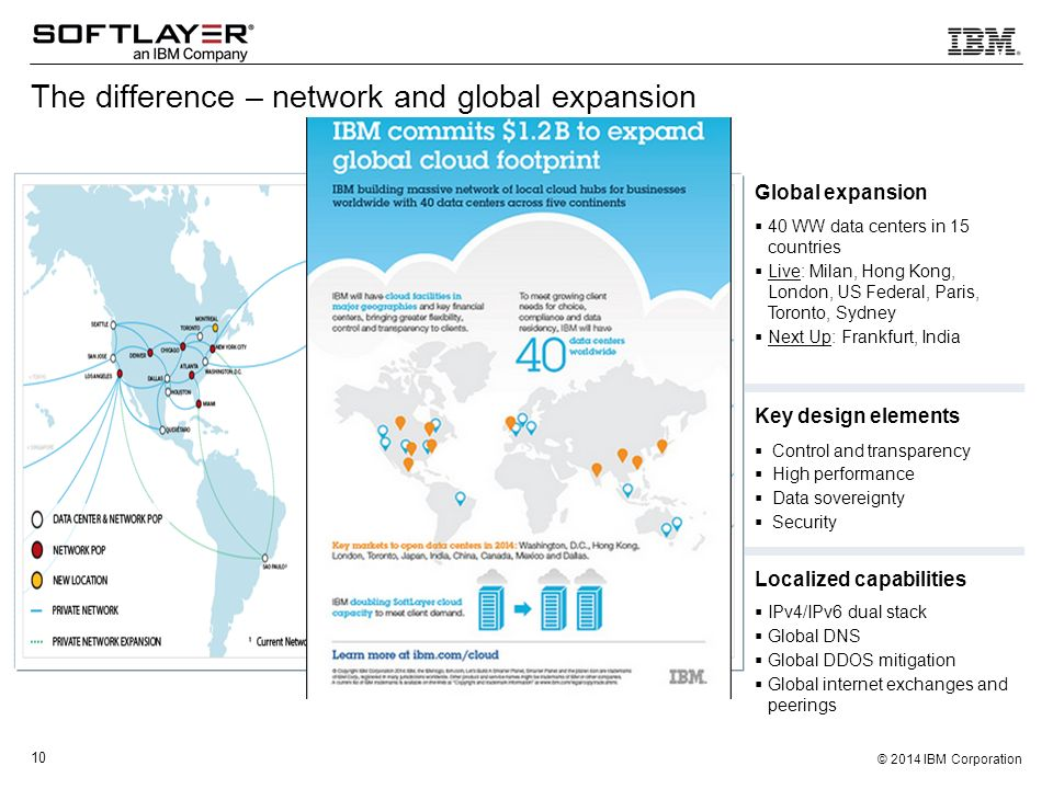 The difference – network and global expansion