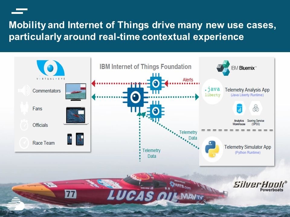 Mobility and Internet of Things drive many new use cases, particularly around real-time contextual experience