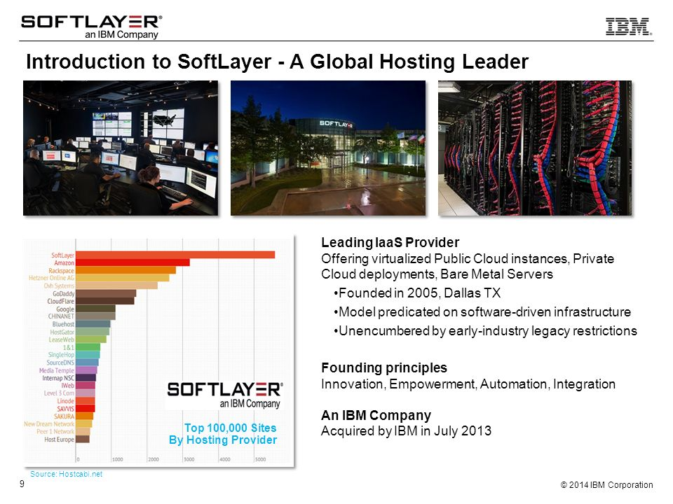 Introduction to SoftLayer - A Global Hosting Leader
