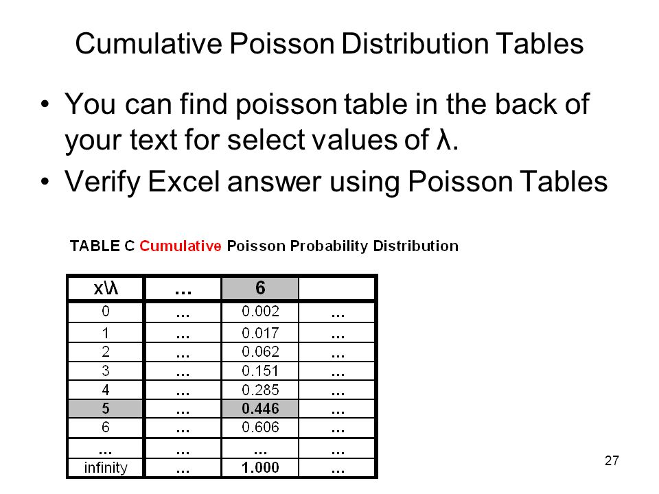 Random variables a random variable is a symbol that - Poisson cumulative distribution table ...