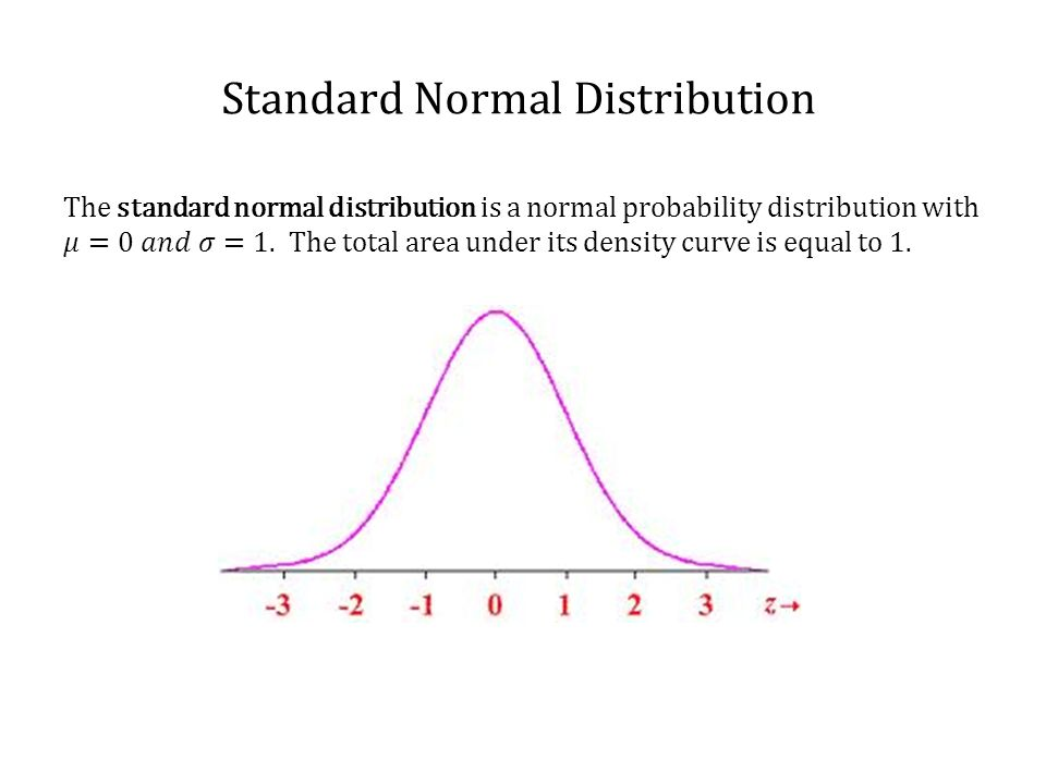 how to find standard normal distribution