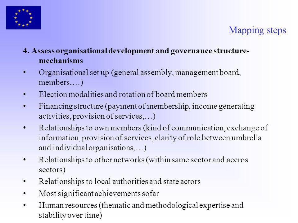 Mapping steps 4. Assess organisational development and governance structure-mechanisms.