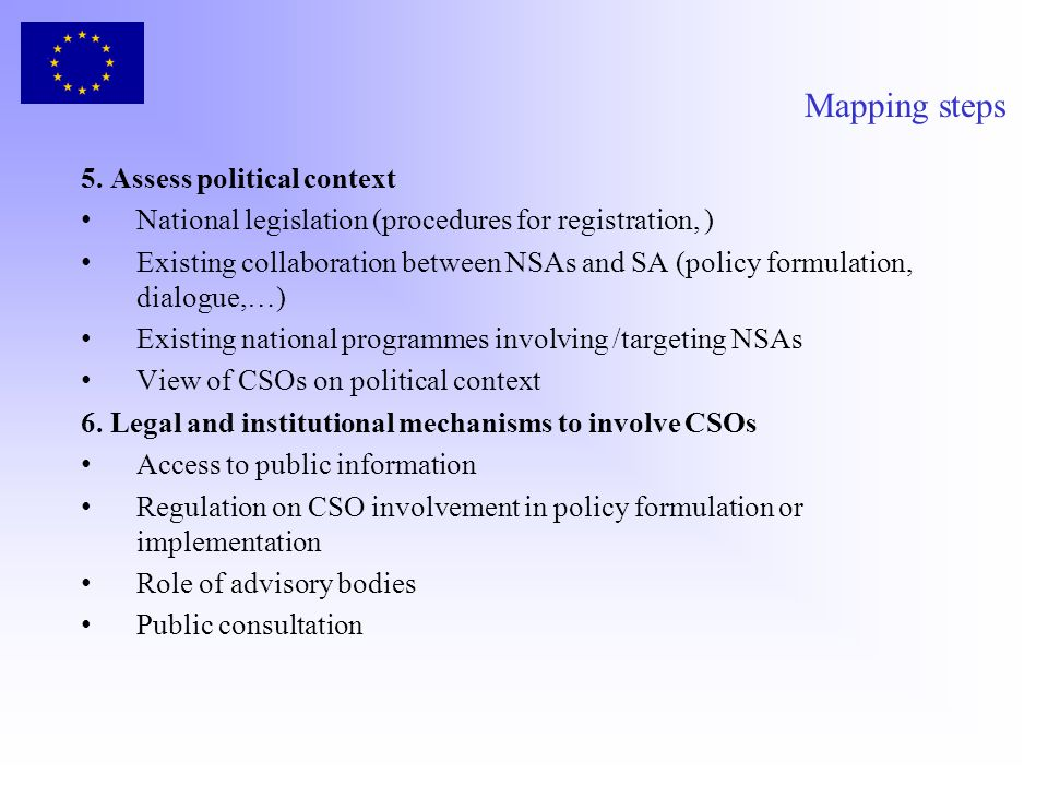 Mapping steps 5. Assess political context