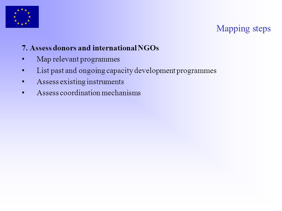 Mapping steps 7. Assess donors and international NGOs