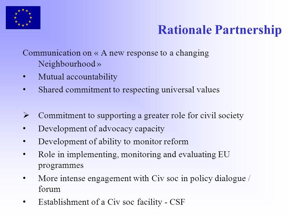 Rationale Partnership