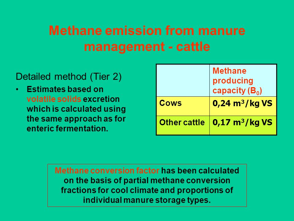 Methane emission from manure management - cattle