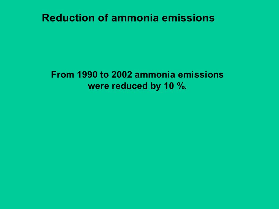 Reduction of ammonia emissions