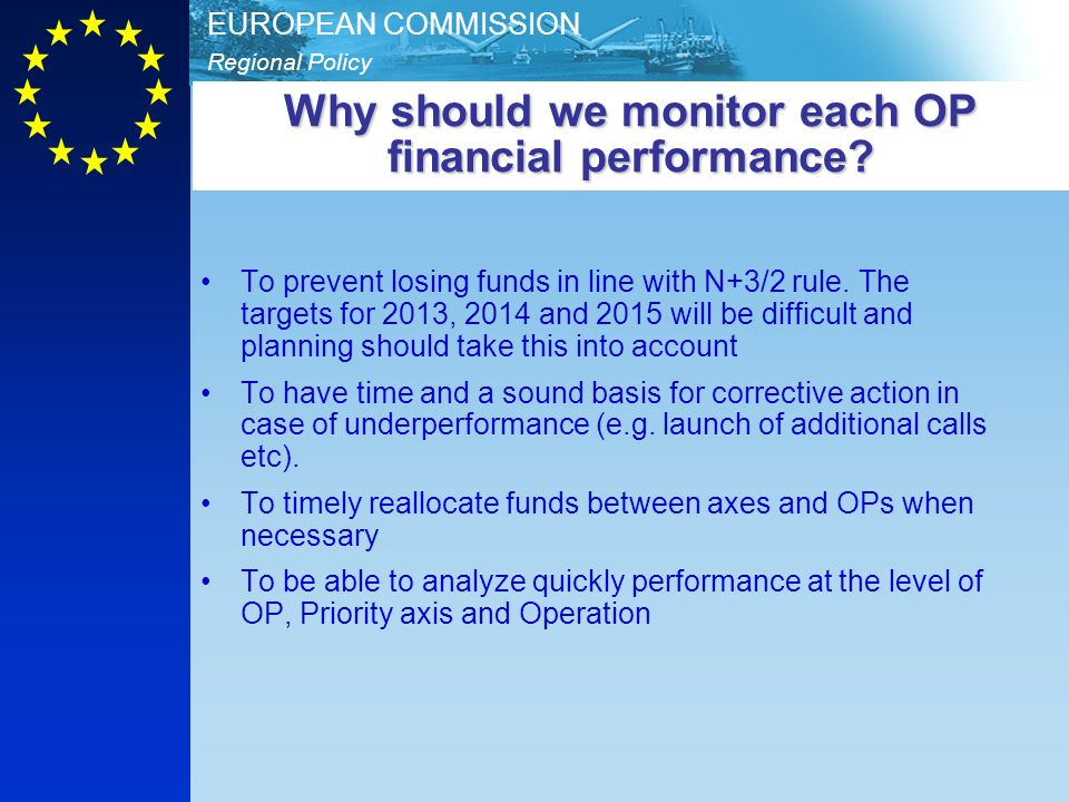 Why should we monitor each OP financial performance