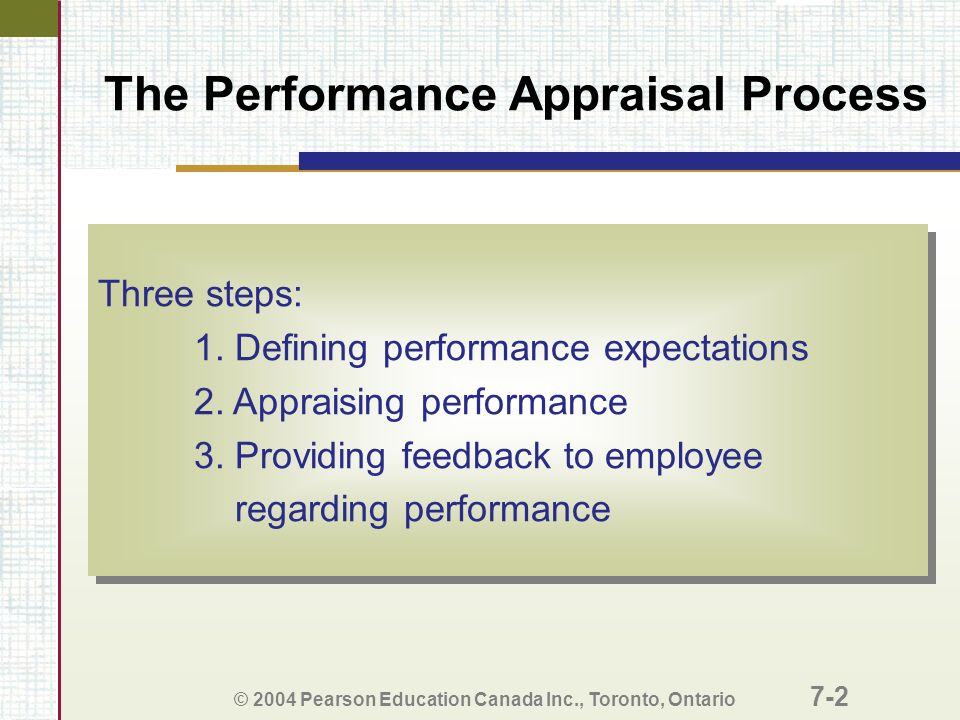 important elements of the performance appraisal process Chapter 10 - performance management + appraisal study play  identify the most important elements of the job most simply put - what employees are paid to do performance standards 1) def 2) characteristics of good ones  review process (review the performance appraisals to ensure fairness.