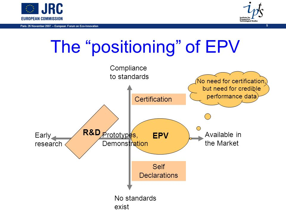 The positioning of EPV