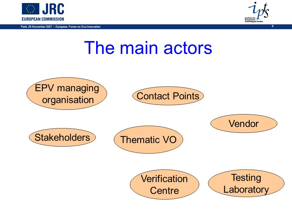 The main actors EPV managing organisation Contact Points Vendor