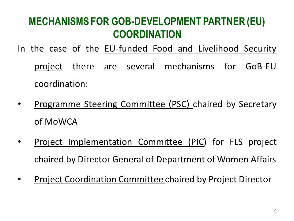 MECHANISMS FOR GOB-DEVELOPMENT PARTNER (EU) COORDINATION
