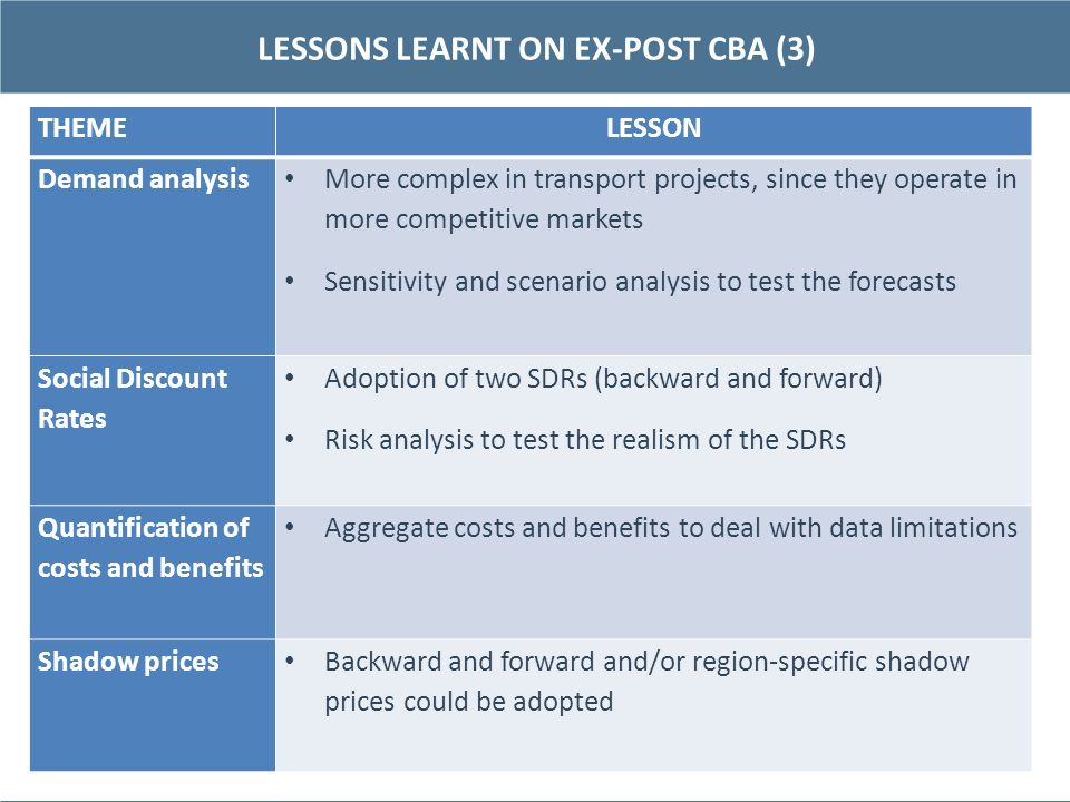 LESSONS LEARNT ON EX-POST CBA (3)