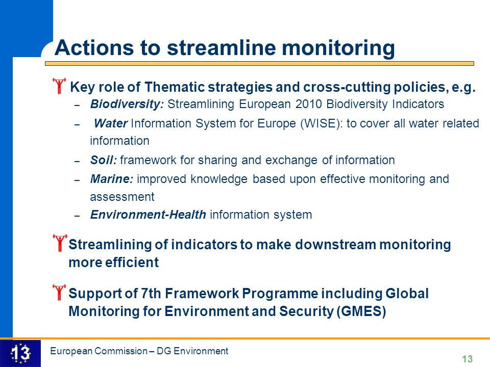 Actions to streamline monitoring