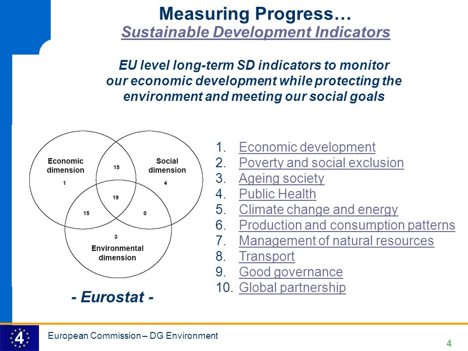 Measuring Progress… Sustainable Development Indicators