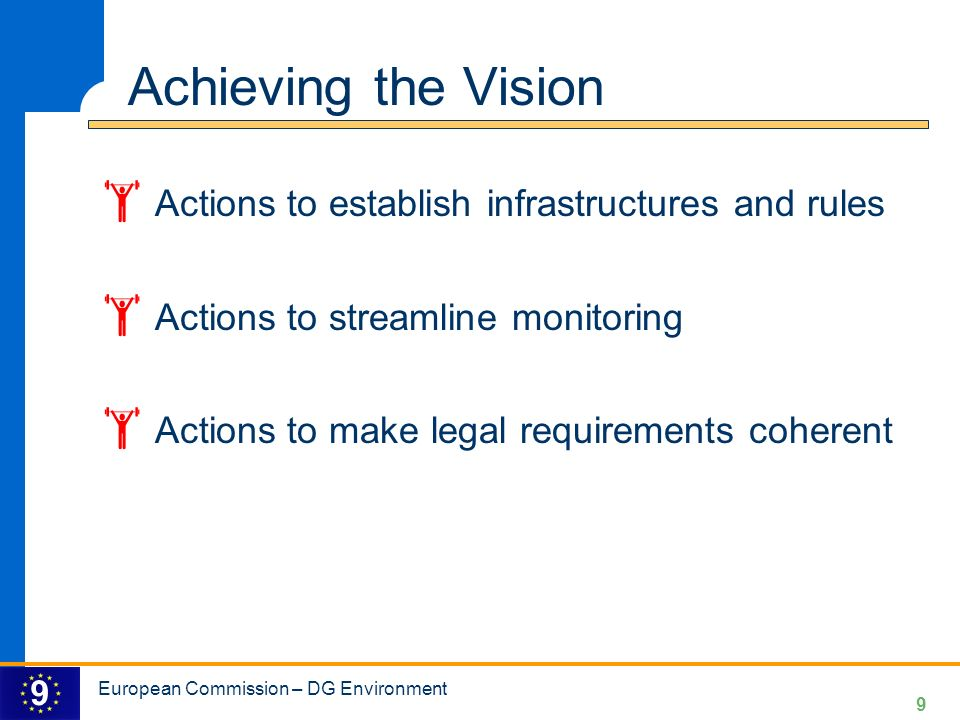 Achieving the Vision Actions to establish infrastructures and rules
