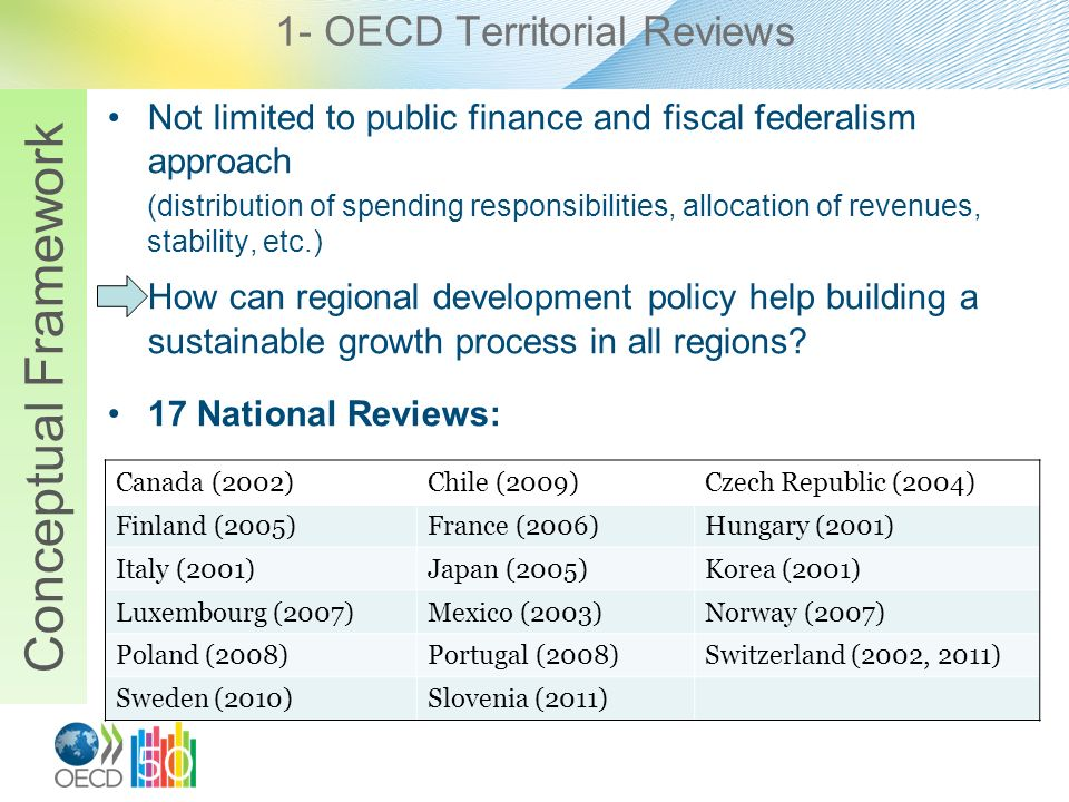 1- OECD Territorial Reviews
