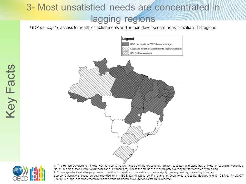 3- Most unsatisfied needs are concentrated in lagging regions