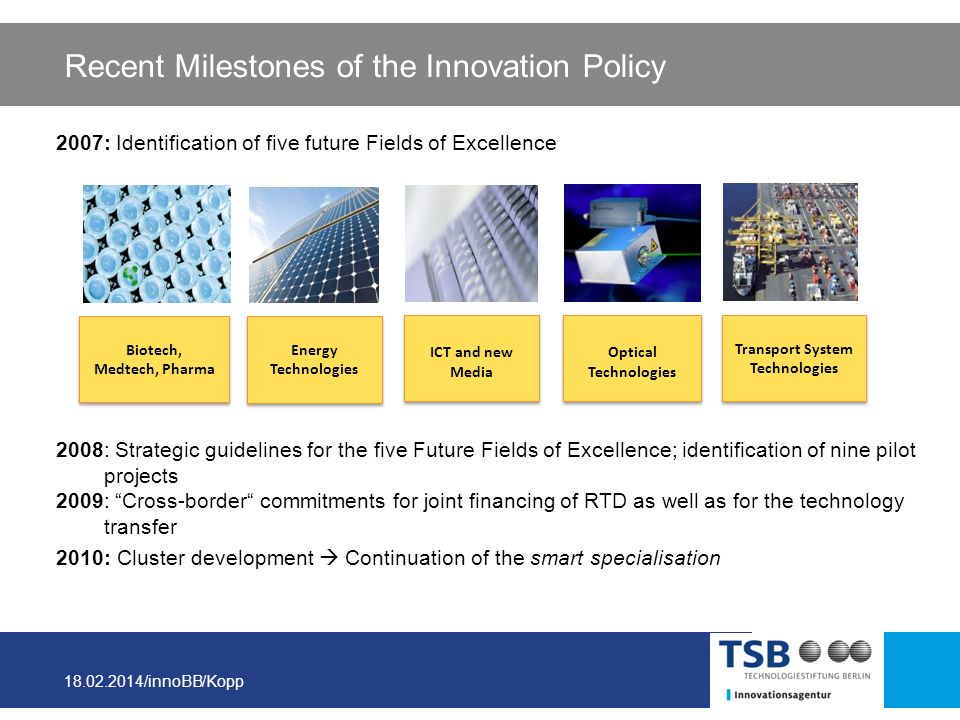 Recent Milestones of the Innovation Policy