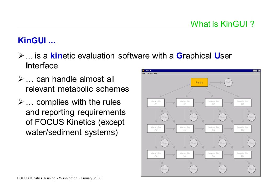 ... is a kinetic evaluation software with a Graphical User Interface