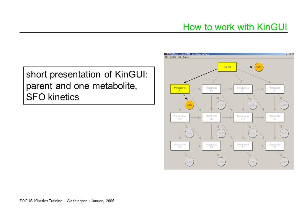 short presentation of KinGUI: parent and one metabolite, SFO kinetics