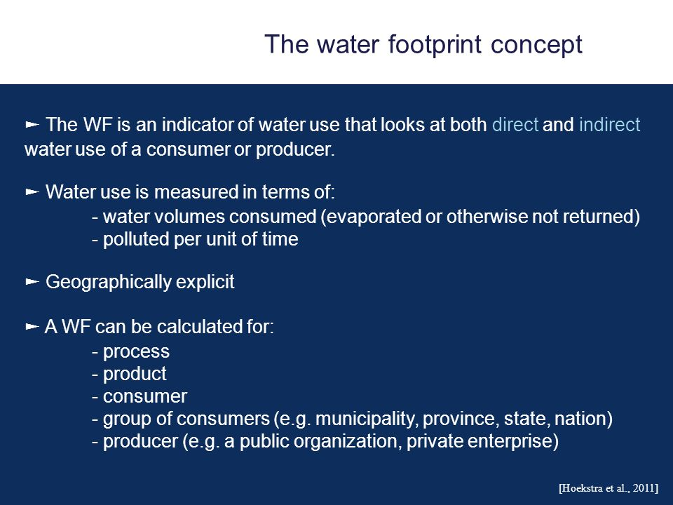 The water footprint concept
