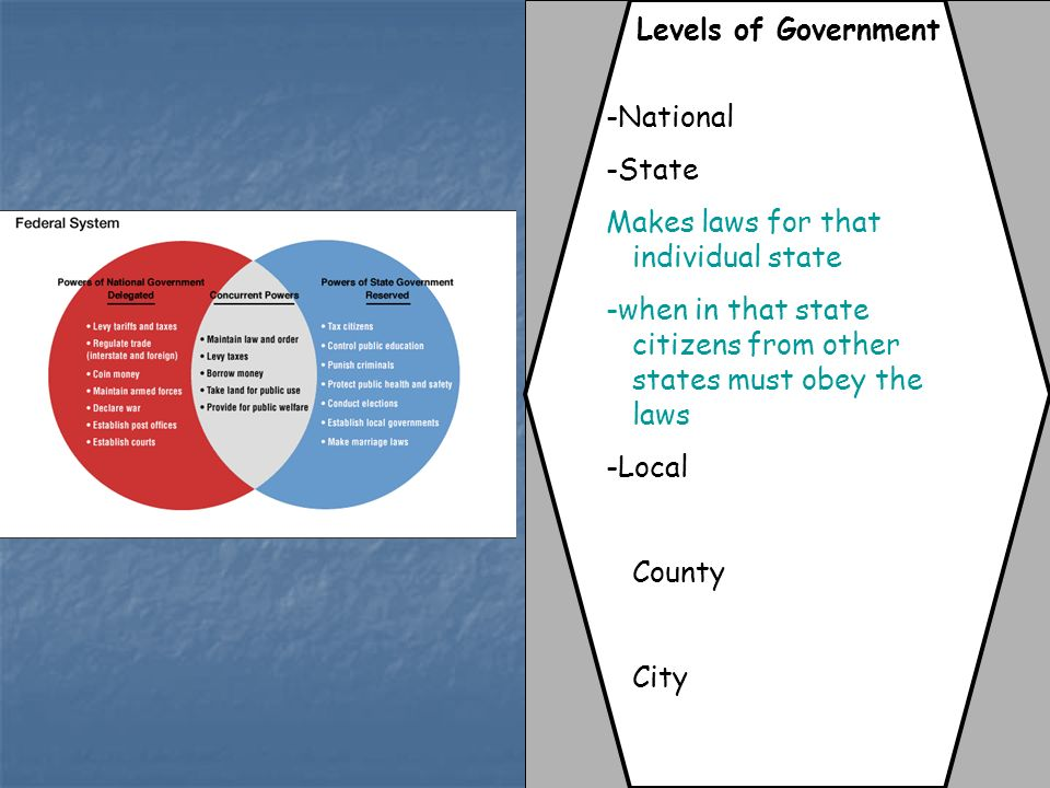 an analysis of the regulation of federalaviation in state and local level This research analyzed state and local legislation to identify themes and trends in   privacy, restriction, and regulation involving federal, state and local  been  placed on uas stakeholders by the federal aviation administration (faa)  from  the federal government to the local city government levels have proposed or.
