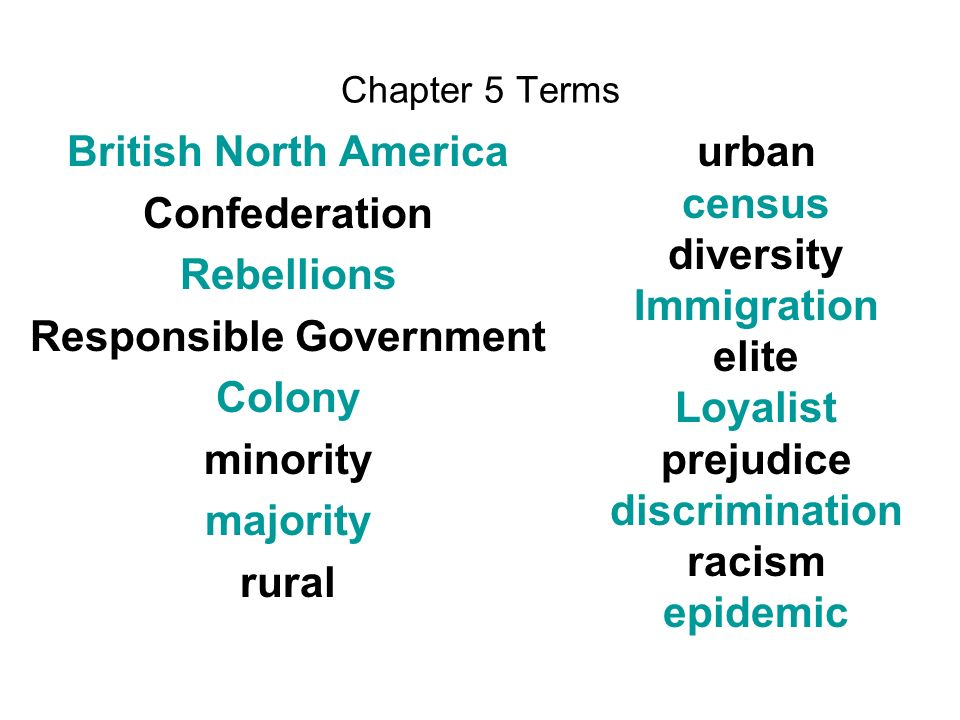 an analysis of the government of british north america Apush review a list of apush  1686 - the british government combined the colonies of massachusetts,  these were built across north america in the 1860s,.