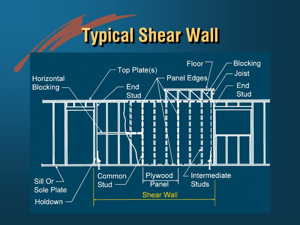 Shear Walls Section Ppt Video Online Download