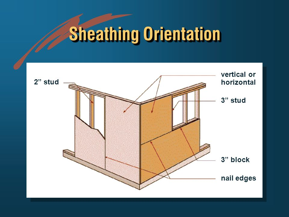 Shear walls section ppt video online download for Plywood wall sheathing