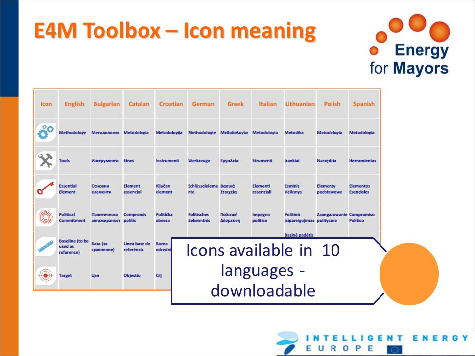 Icons available in 10 languages - downloadable