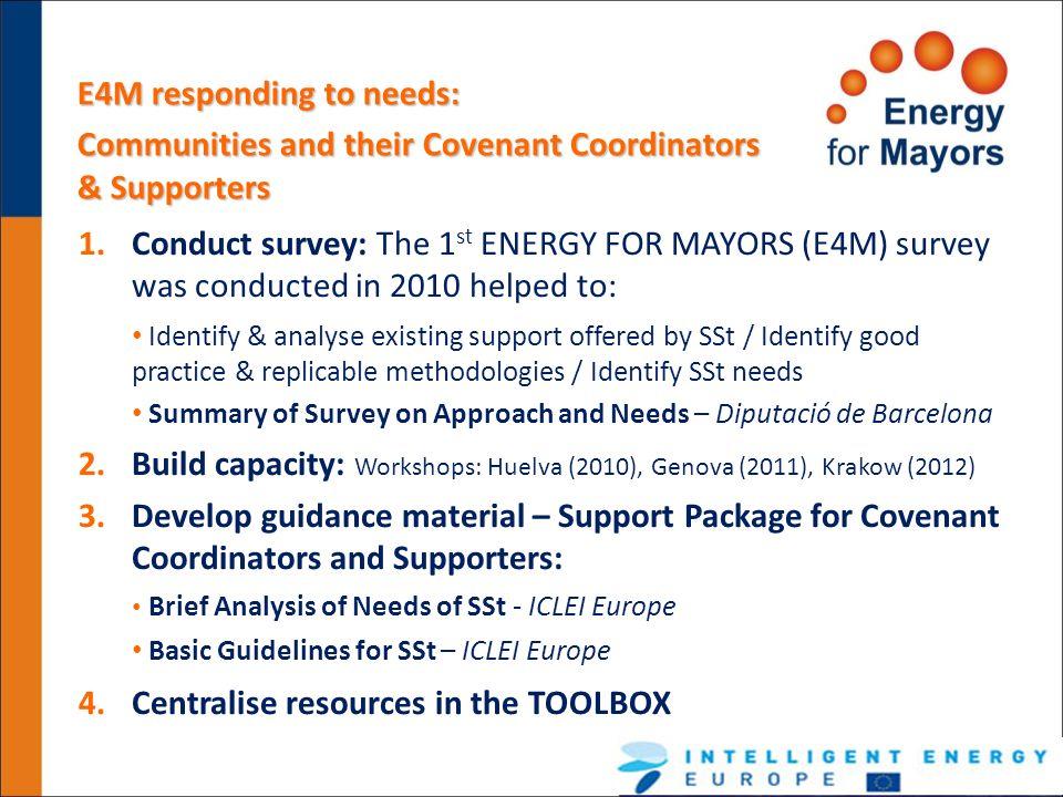 E4M responding to needs: