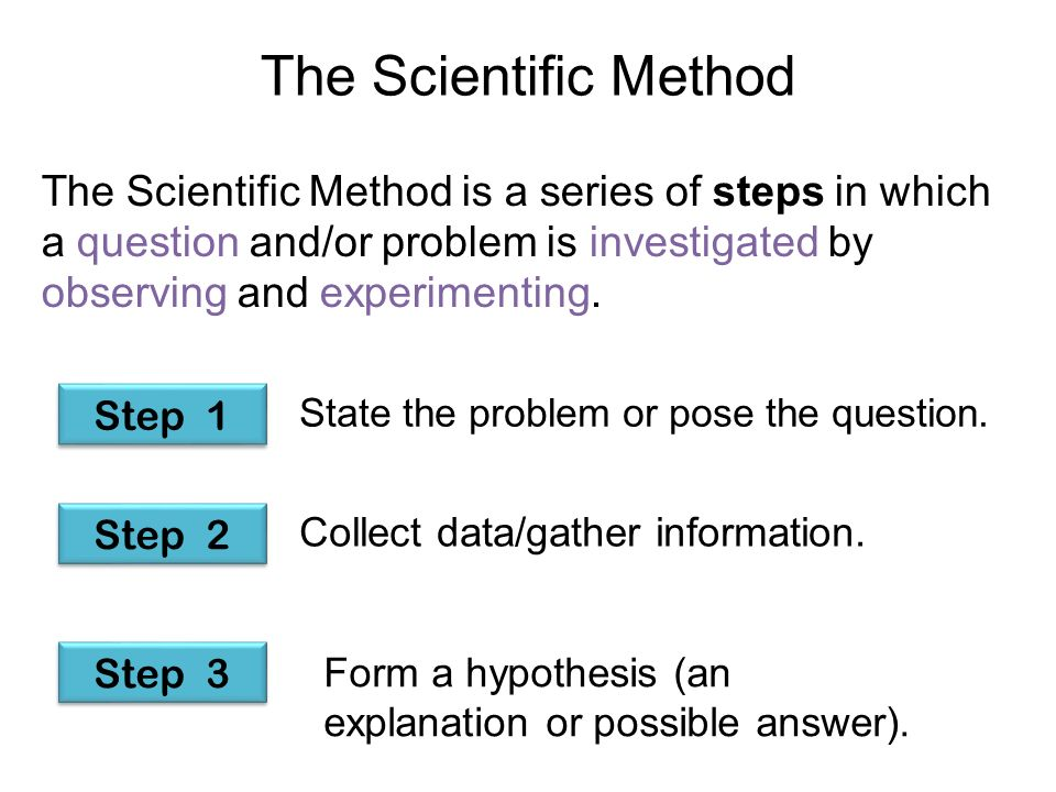 the basis of scientific method Steps of the scientific method detailed help for each step ask a question: the scientific method starts when you ask a question about something that you observe: how, what, when, who, which, why, or where for a science fair project some teachers require that the question be something you can measure, preferably with a number.