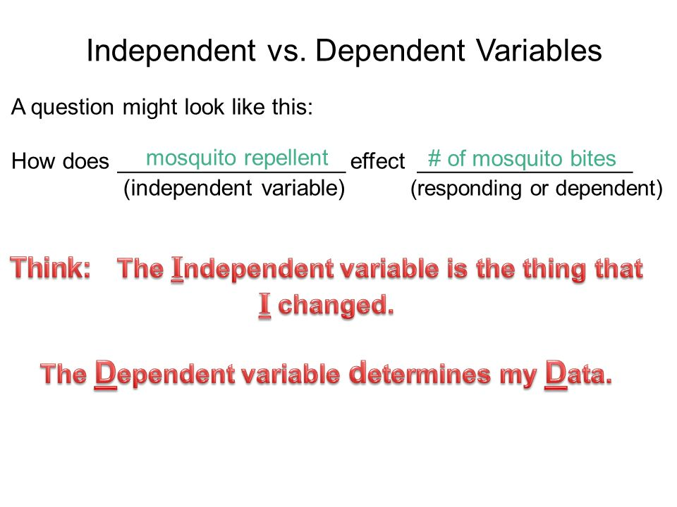Natural Vs Manipulated Independent Variable