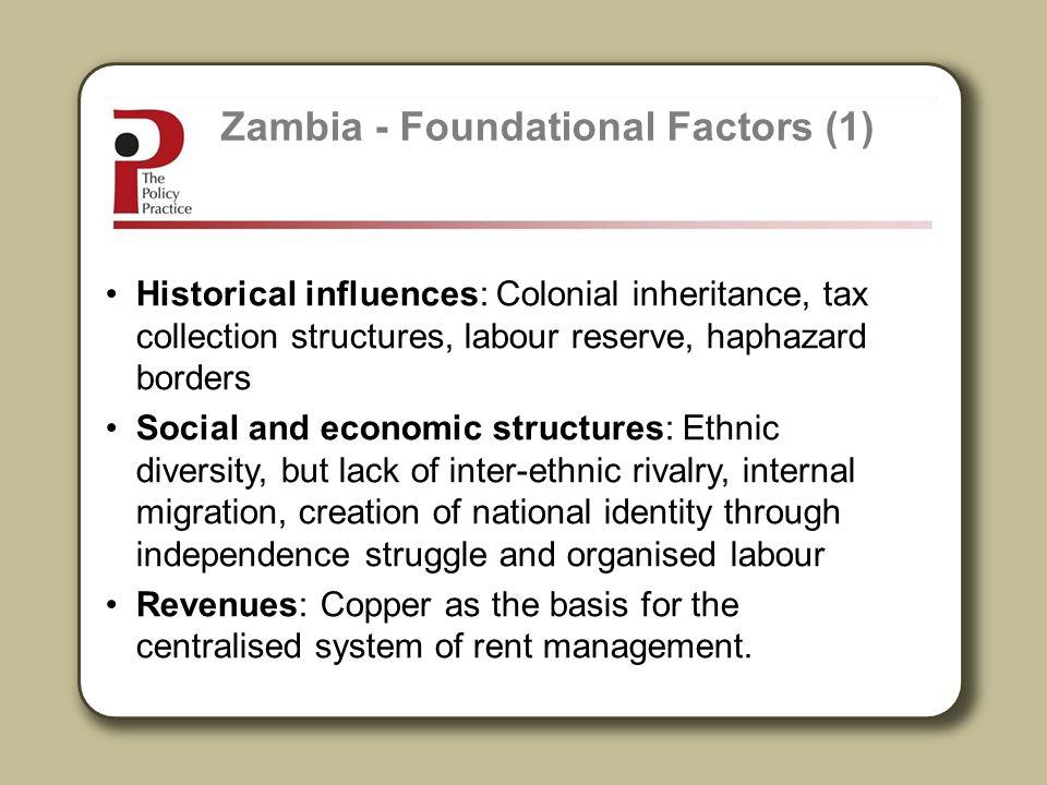 Zambia - Foundational Factors (1)