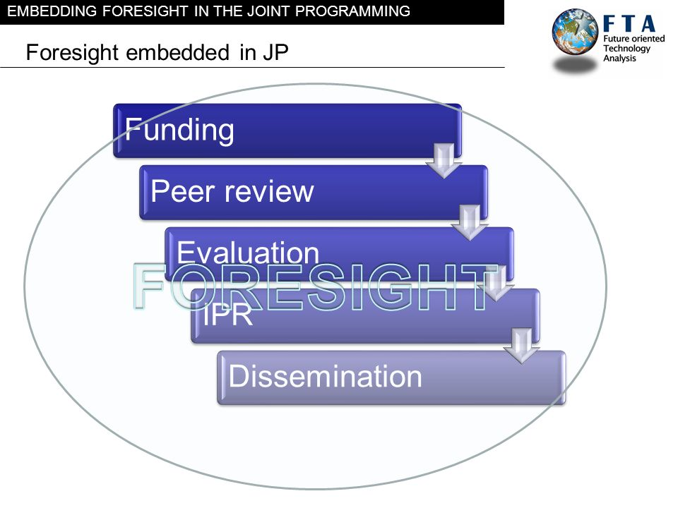 FORESIGHT Foresight embedded in JP