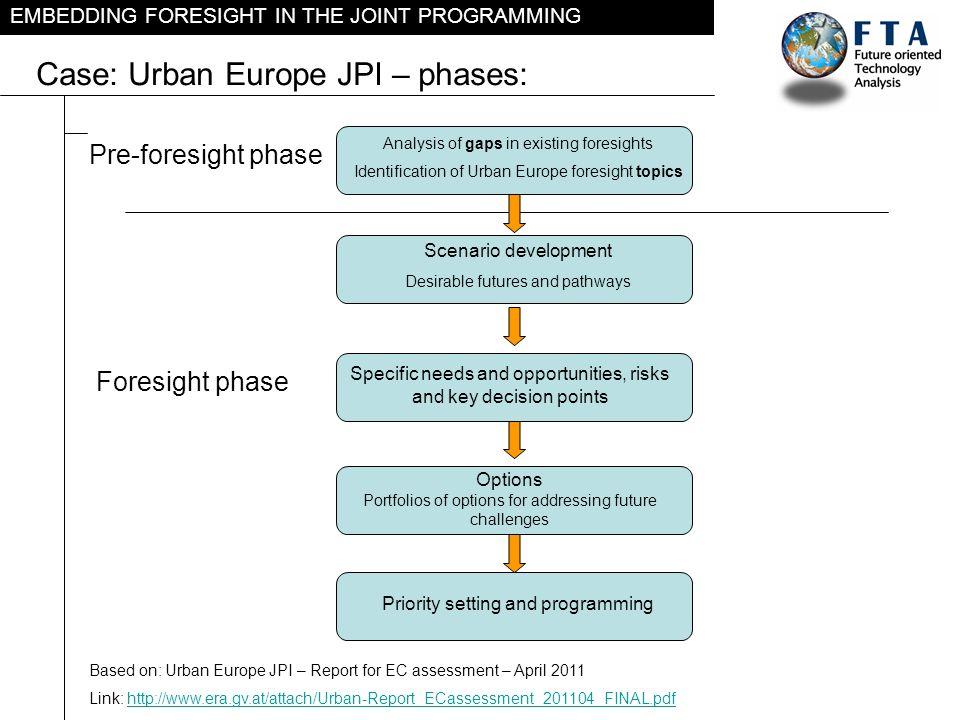 Case: Urban Europe JPI – phases: