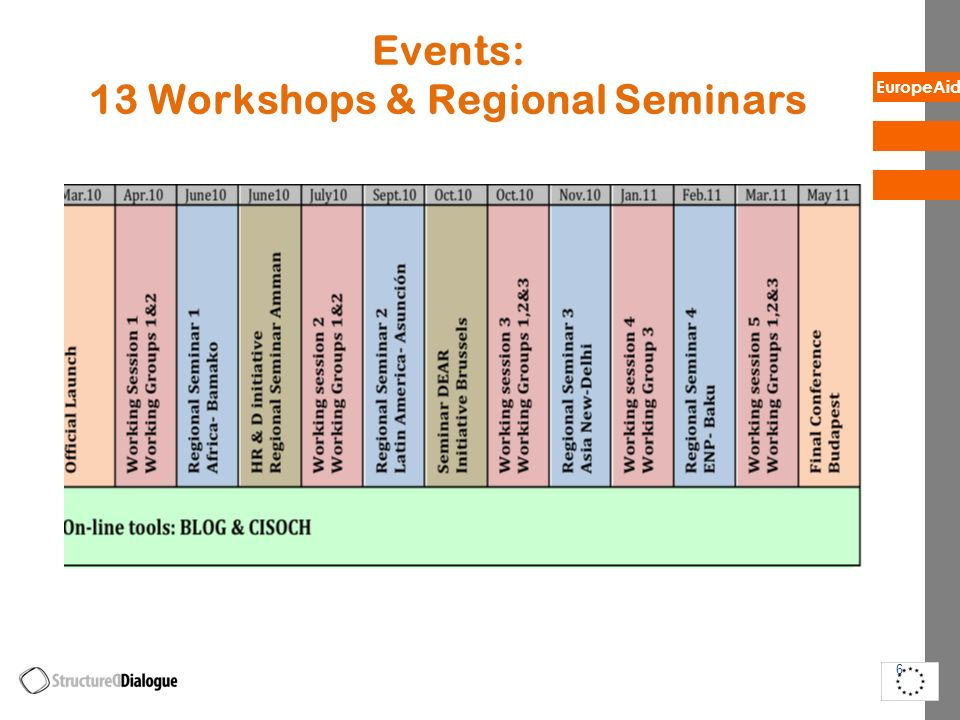 Events: 13 Workshops & Regional Seminars