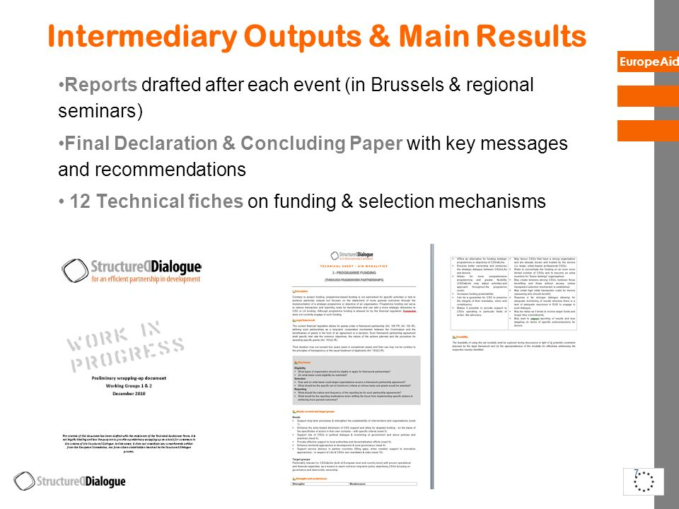 Intermediary Outputs & Main Results