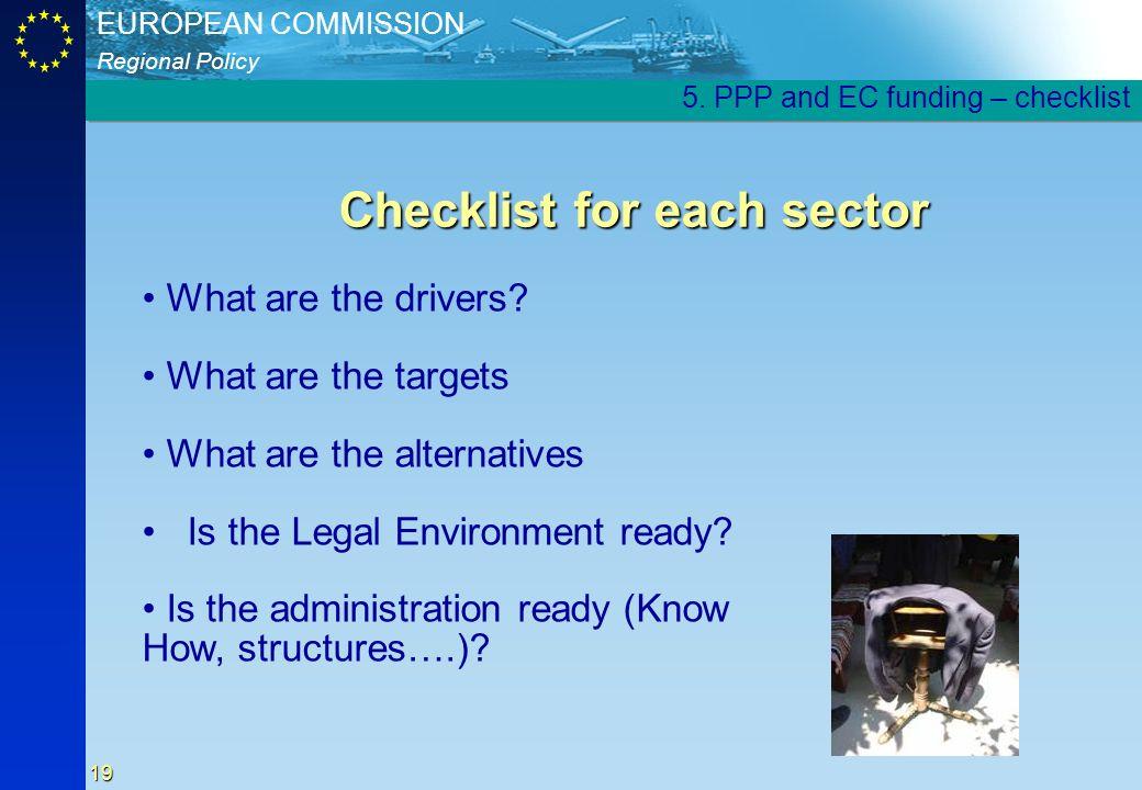 Checklist for each sector