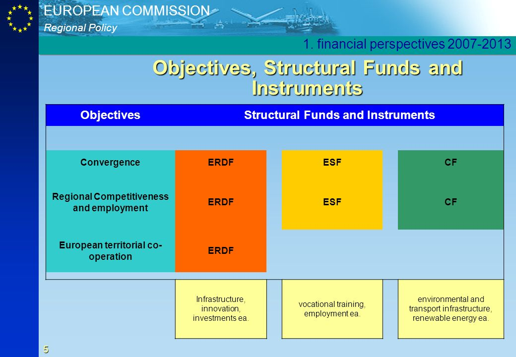 Objectives, Structural Funds and Instruments