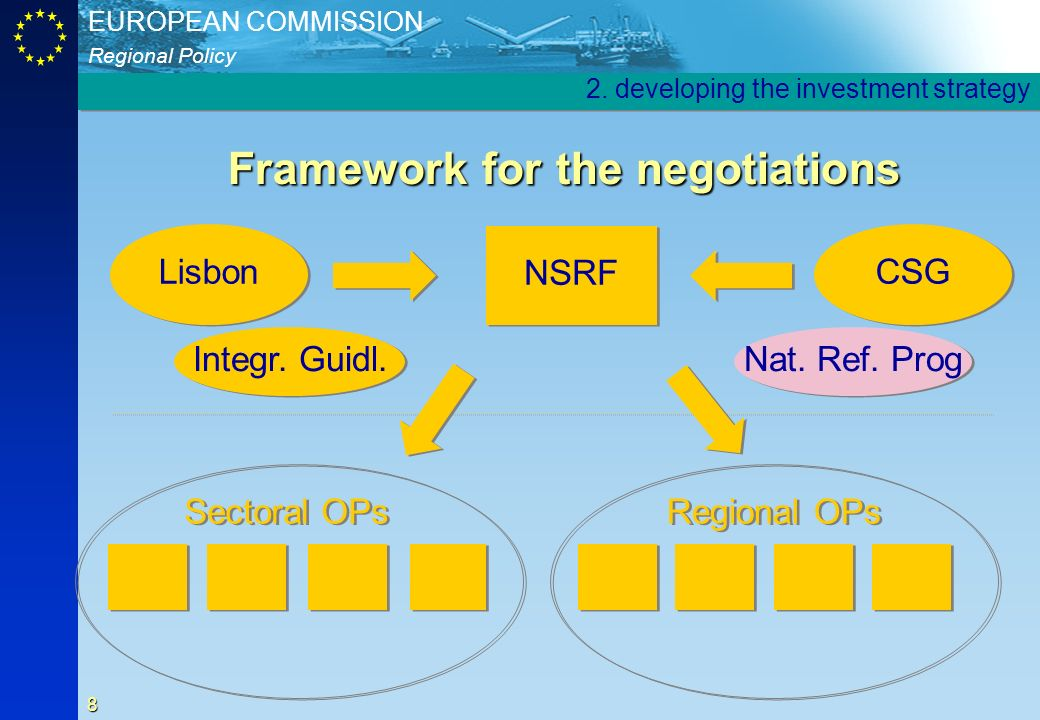 Framework for the negotiations